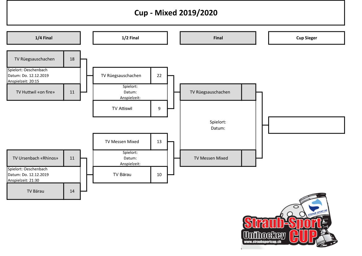 Cup Mixed 19/20